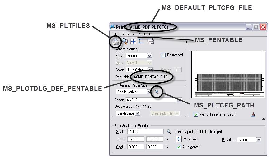 plotting variables for microstation