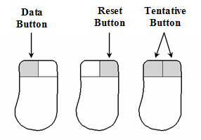 Default Button Assignments for a Two-Button Mouse