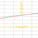 inroads profile custom arrows