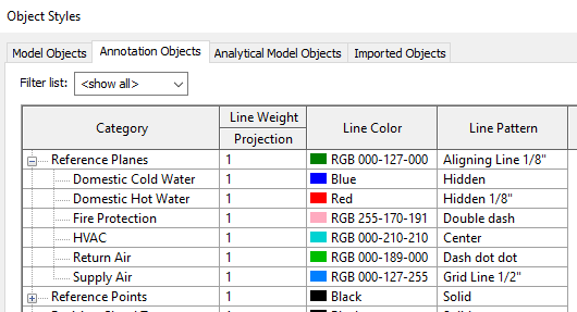 Revit Tip: Organizing Reference Planes Using Subcategories