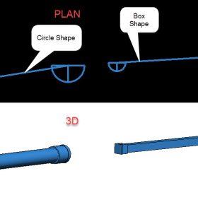 SUDA break pipe join