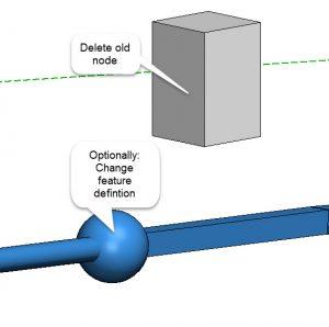 SUDA subsurface utility node